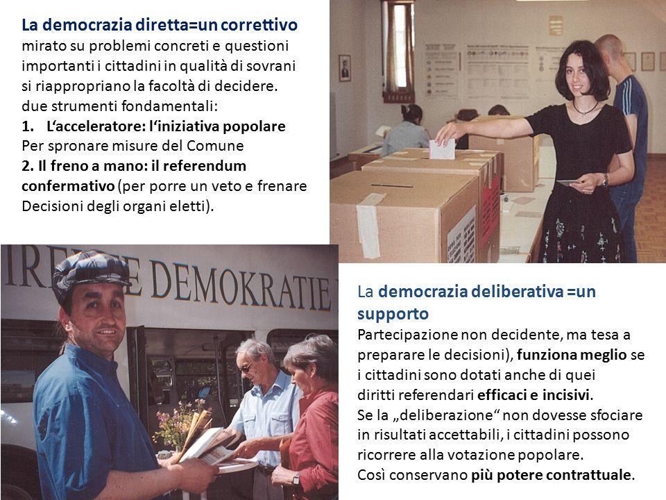 La democrazia diretta=un correttivo mirato su problemi concreti e questioni importanti i cittadini in qualità di sovrani si riappropriano la facoltà d
