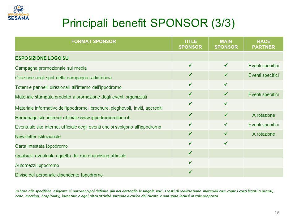 Principali benefit SPONSOR (3/3) FORMAT SPONSORTITLE SPONSOR MAIN SPONSOR RACE PARTNER ESPOSIZIONE LOGO SU Campagna promozionale sui media Eventi spec