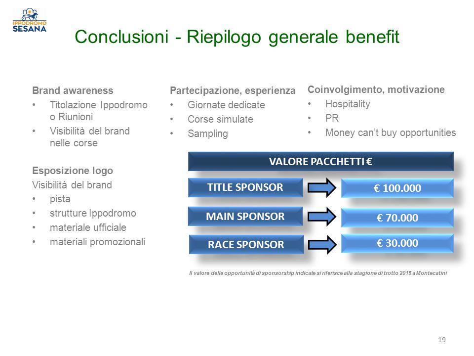 Conclusioni - Riepilogo generale benefit Brand awareness Titolazione Ippodromo o Riunioni Visibilità del brand nelle corse Esposizione logo Visibilità