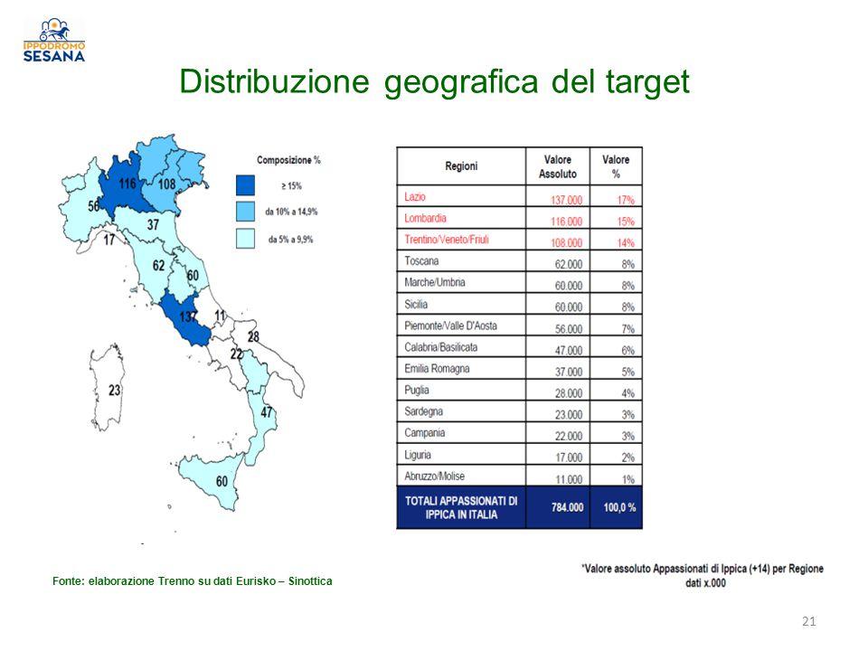 Distribuzione geografica del target Fonte: elaborazione Trenno su dati Eurisko – Sinottica 21