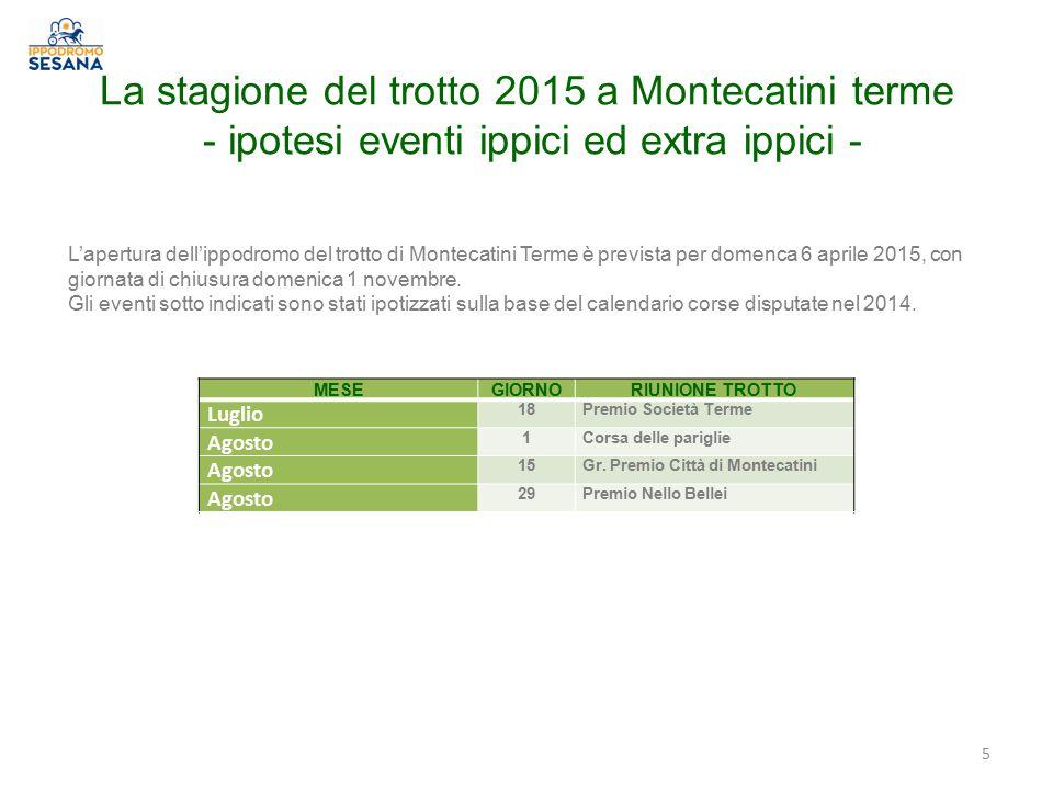 La stagione del trotto 2015 a Montecatini terme - ipotesi eventi ippici ed extra ippici - 5 MESEGIORNORIUNIONE TROTTO Luglio 18Premio Società Terme Ag