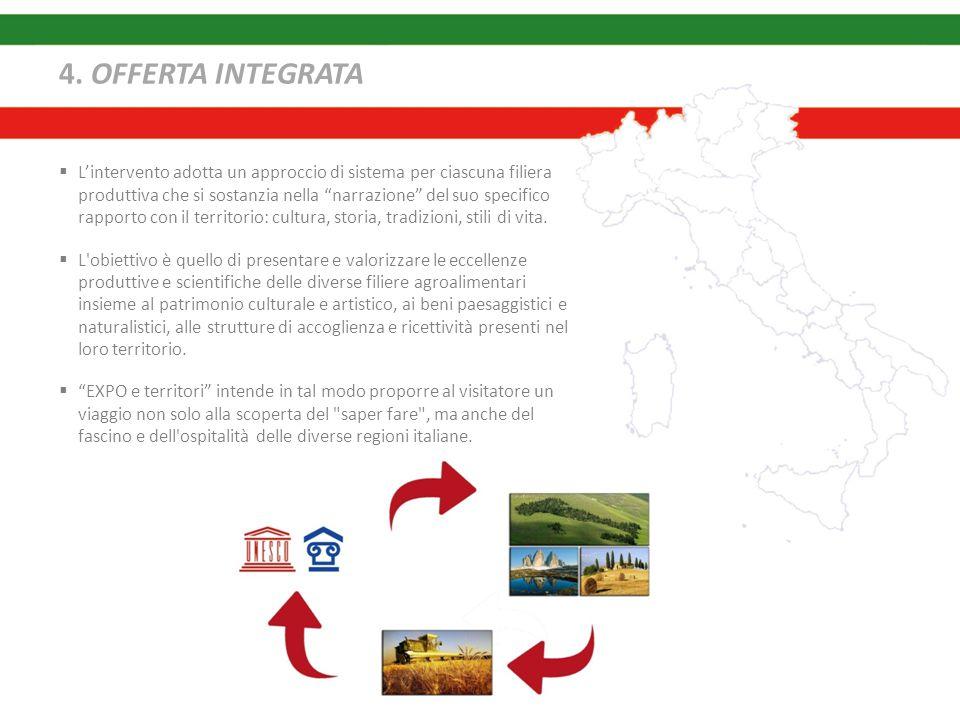 """4. OFFERTA INTEGRATA  L'intervento adotta un approccio di sistema per ciascuna filiera produttiva che si sostanzia nella """"narrazione"""" del suo specifi"""