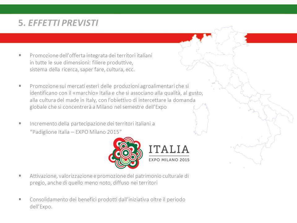  Promozione dell'offerta integrata dei territori italiani in tutte le sue dimensioni: filiere produttive, sistema della ricerca, saper fare, cultura,