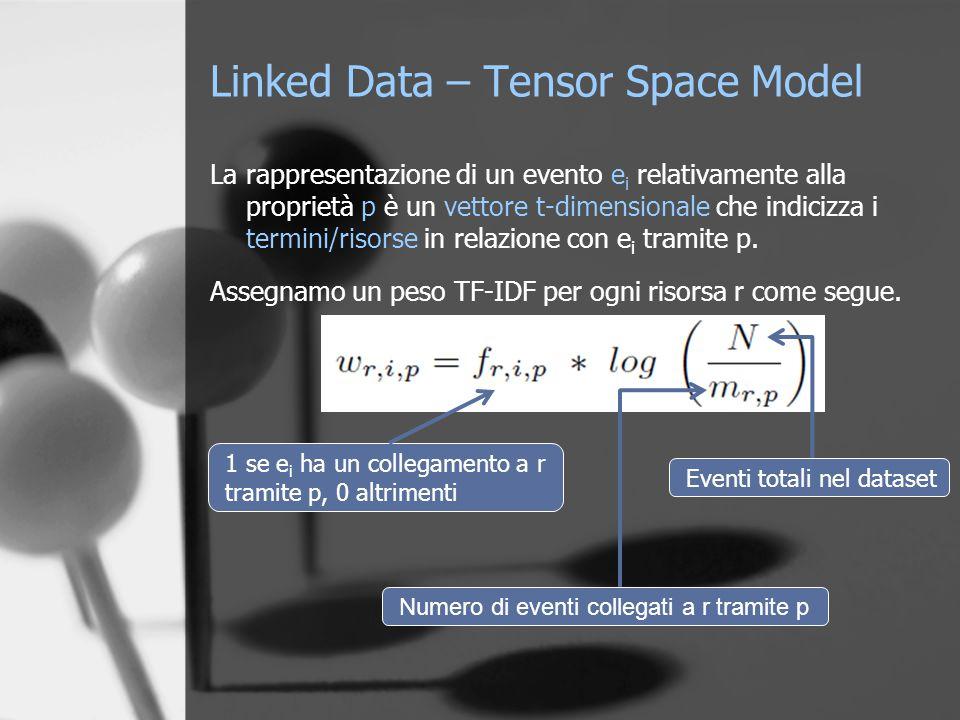 Linked Data – Tensor Space Model La rappresentazione di un evento e i relativamente alla proprietà p è un vettore t-dimensionale che indicizza i termini/risorse in relazione con e i tramite p.