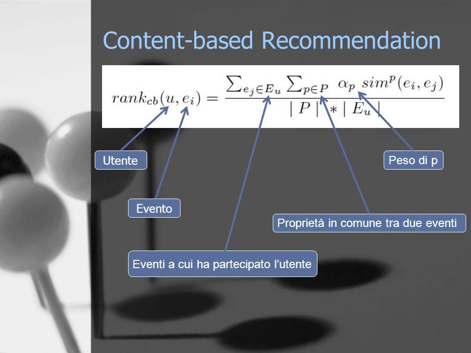 Content-based Recommendation Utente Evento Eventi a cui ha partecipato l'utente Proprietà in comune tra due eventi Peso di p