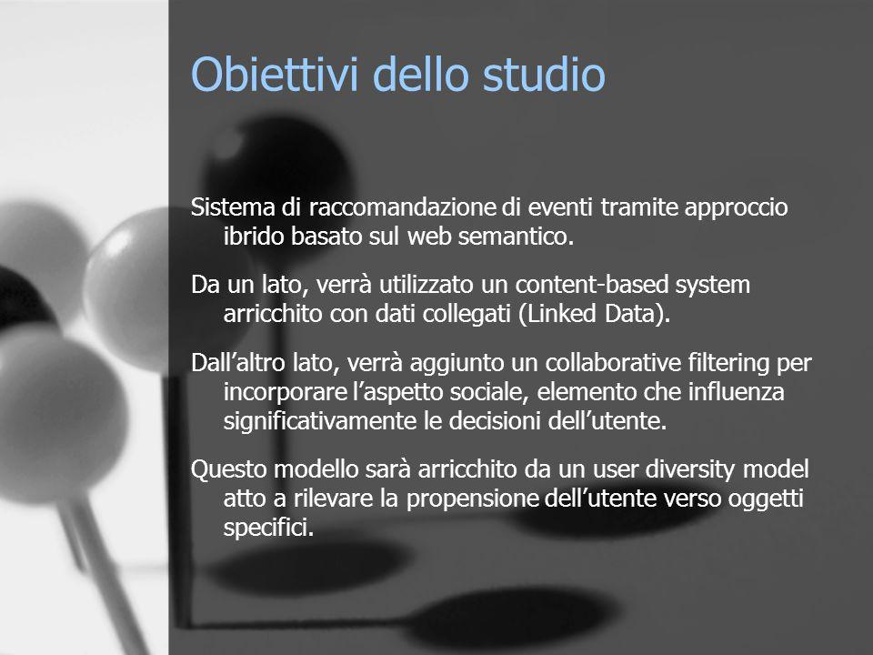 Obiettivi dello studio Sistema di raccomandazione di eventi tramite approccio ibrido basato sul web semantico.