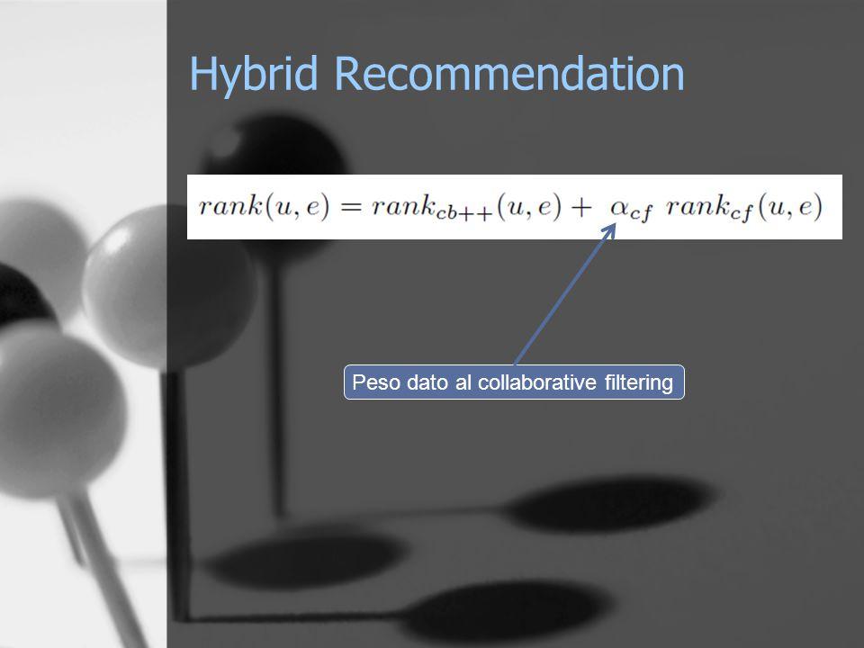 Hybrid Recommendation Peso dato al collaborative filtering