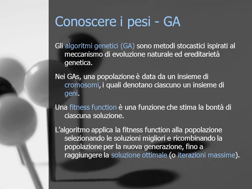 Conoscere i pesi - GA Gli algoritmi genetici (GA) sono metodi stocastici ispirati al meccanismo di evoluzione naturale ed ereditarietà genetica.