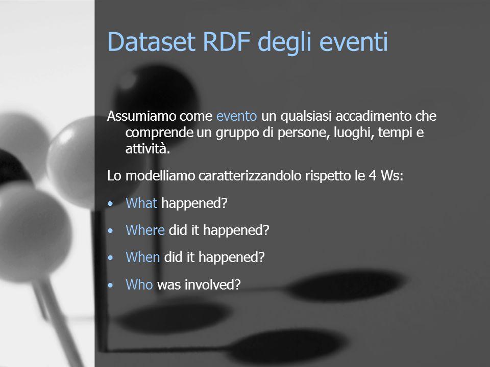 Dataset RDF degli eventi Assumiamo come evento un qualsiasi accadimento che comprende un gruppo di persone, luoghi, tempi e attività.