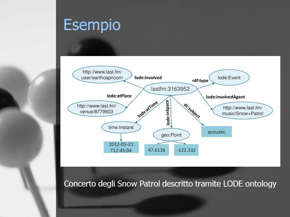 Esempio Concerto degli Snow Patrol descritto tramite LODE ontology