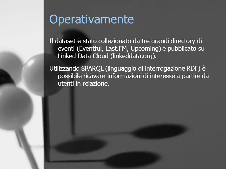 Operativamente Il dataset è stato collezionato da tre grandi directory di eventi (Eventful, Last.FM, Upcoming) e pubblicato su Linked Data Cloud (linkeddata.org).