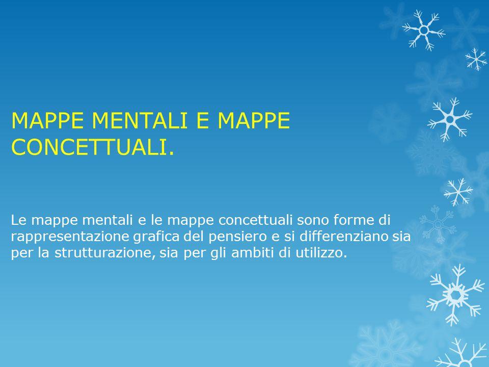 MAPPE MENTALI E MAPPE CONCETTUALI. Le mappe mentali e le mappe concettuali sono forme di rappresentazione grafica del pensiero e si differenziano sia