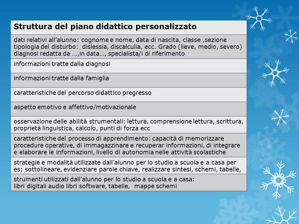 Struttura del piano didattico personalizzato dati relativi all'alunno: cognome e nome, data di nascita, classe,sezione tipologia del disturbo: dislessia, discalculia, ecc.