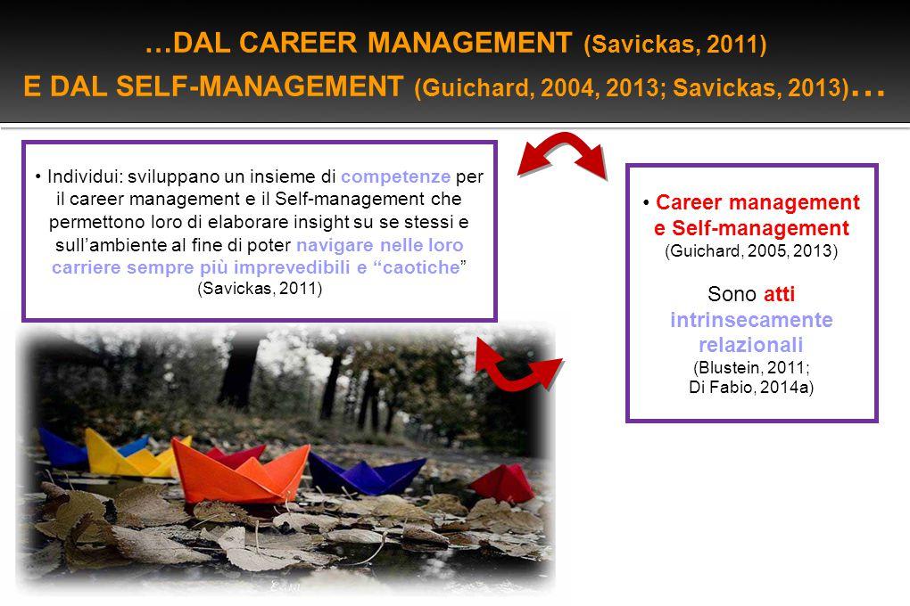 …DAL CAREER MANAGEMENT (Savickas, 2011) E DAL SELF-MANAGEMENT (Guichard, 2004, 2013; Savickas, 2013) … Career management e Self-management (Guichard,