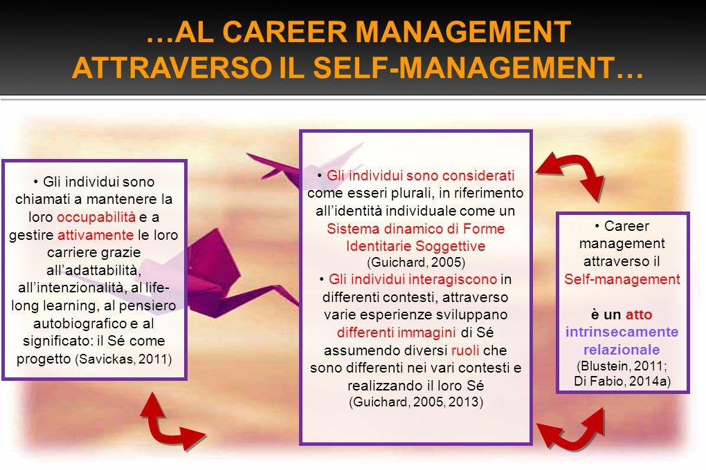 …AL CAREER MANAGEMENT ATTRAVERSO IL SELF-MANAGEMENT… Gli individui sono chiamati a mantenere la loro occupabilità e a gestire attivamente le loro carr