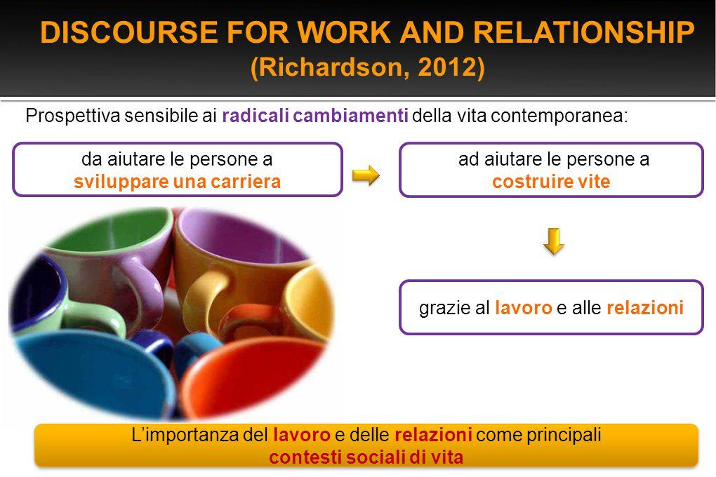 DISCOURSE FOR WORK AND RELATIONSHIP (Richardson, 2012) Prospettiva sensibile ai radicali cambiamenti della vita contemporanea: da aiutare le persone a
