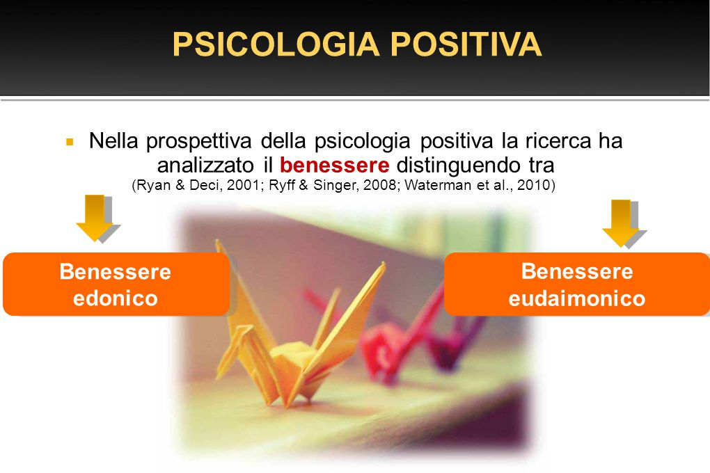 PSICOLOGIA POSITIVA  Nella prospettiva della psicologia positiva la ricerca ha analizzato il benessere distinguendo tra (Ryan & Deci, 2001; Ryff & Si