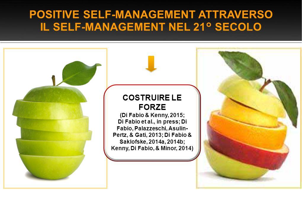 POSITIVE SELF-MANAGEMENT ATTRAVERSO IL SELF-MANAGEMENT NEL 21° SECOLO COSTRUIRE LE FORZE (Di Fabio & Kenny, 2015; Di Fabio et al., in press; Di Fabio,