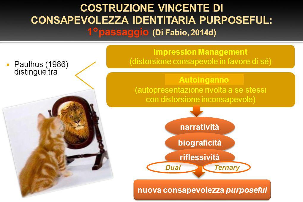  Paulhus (1986) distingue tra Impression Management (distorsione consapevole in favore di sé) (autopresentazione rivolta a se stessi con distorsione