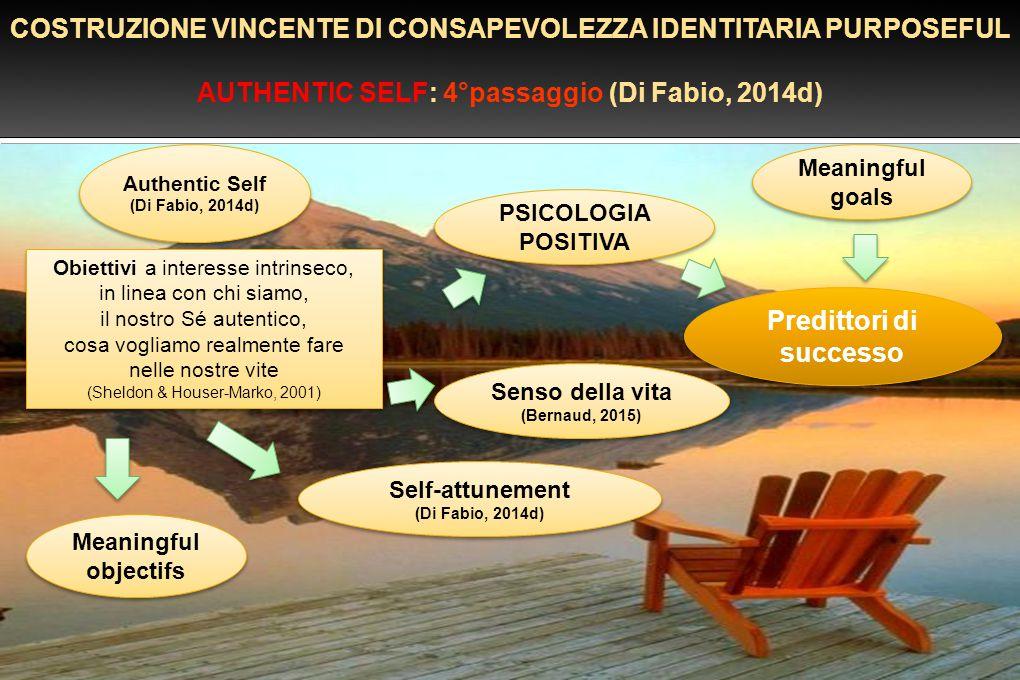 Meaningful objectifs Meaningful objectifs COSTRUZIONE VINCENTE DI CONSAPEVOLEZZA IDENTITARIA PURPOSEFUL AUTHENTIC SELF: 4°passaggio (Di Fabio, 2014d)