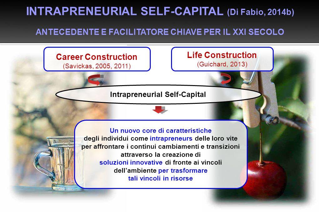 Career Construction (Savickas, 2005, 2011) Life Construction (Guichard, 2013) Intrapreneurial Self-Capital Un nuovo core di caratteristiche degli ind