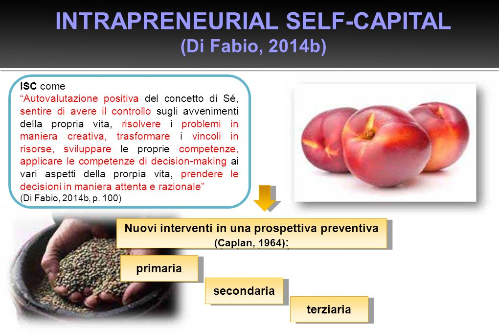 """INTRAPRENEURIAL SELF-CAPITAL (Di Fabio, 2014b) Nuovi interventi in una prospettiva preventiva (Caplan, 1964) : ISC come """"Autovalutazione positiva del"""