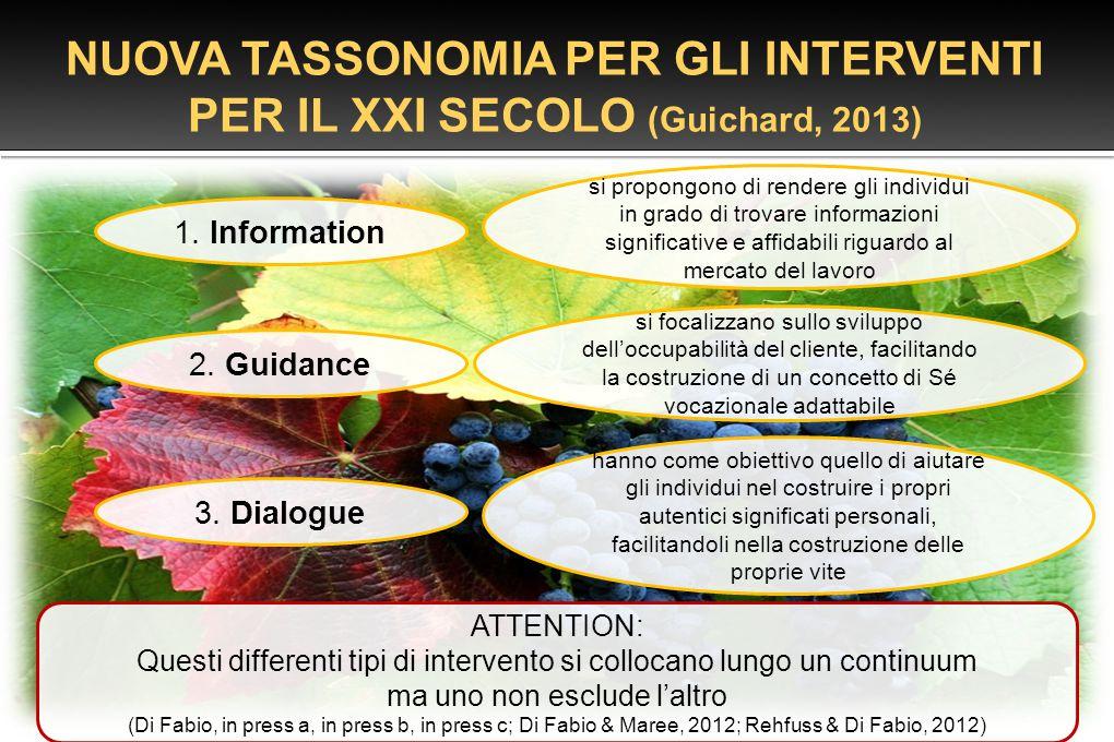 1. Information ATTENTION: Questi differenti tipi di intervento si collocano lungo un continuum ma uno non esclude l'altro (Di Fabio, in press a, in pr