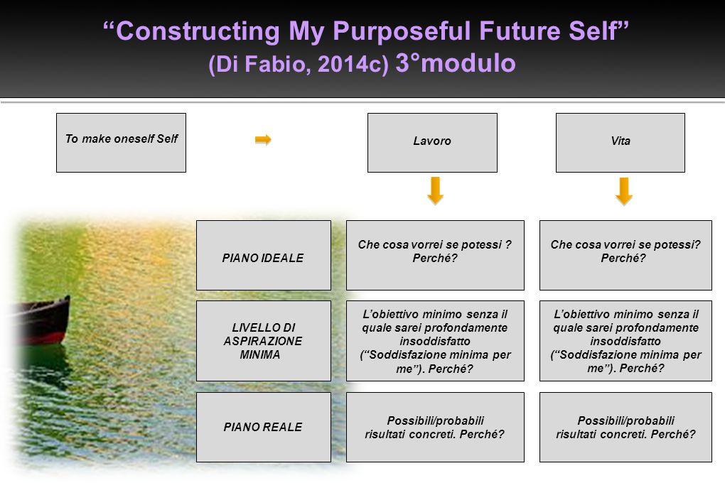 """To make oneself Self Lavoro """"Constructing My Purposeful Future Self"""" (Di Fabio, 2014c) 3°modulo PIANO IDEALE Che cosa vorrei se potessi? Perché? LIVEL"""