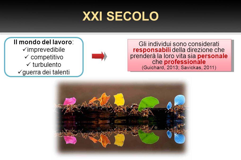 XXI SECOLO Gli individui sono considerati responsabili della direzione che prenderà la loro vita sia personale che professionale (Guichard, 2013; Savi