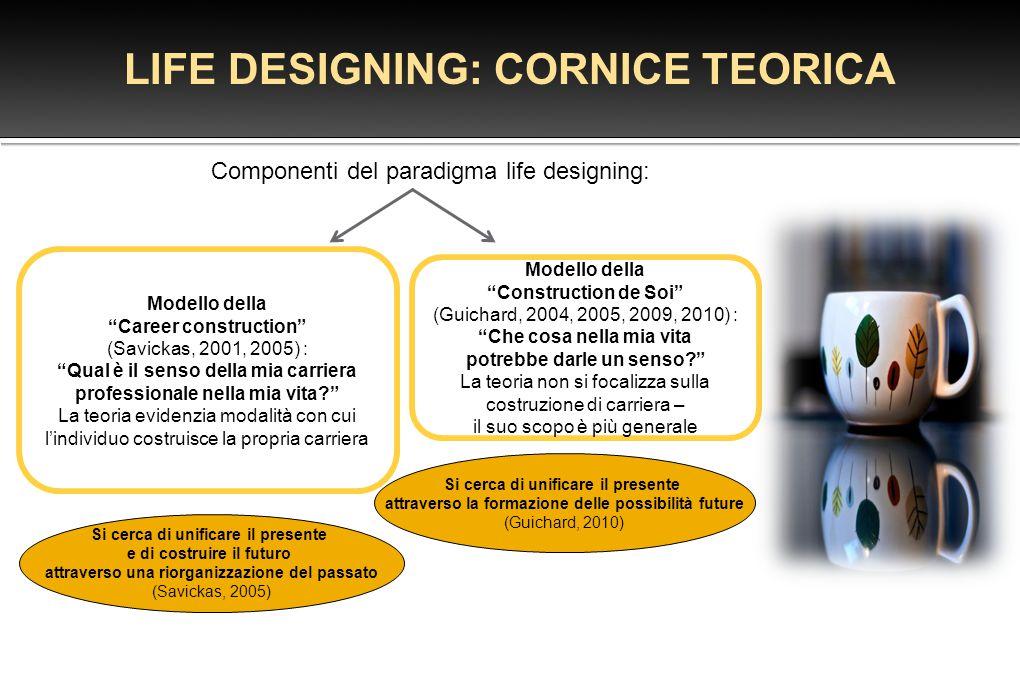 """Componenti del paradigma life designing: LIFE DESIGNING: CORNICE TEORICA Modello della """"Construction de Soi"""" (Guichard, 2004, 2005, 2009, 2010) : """"Che"""