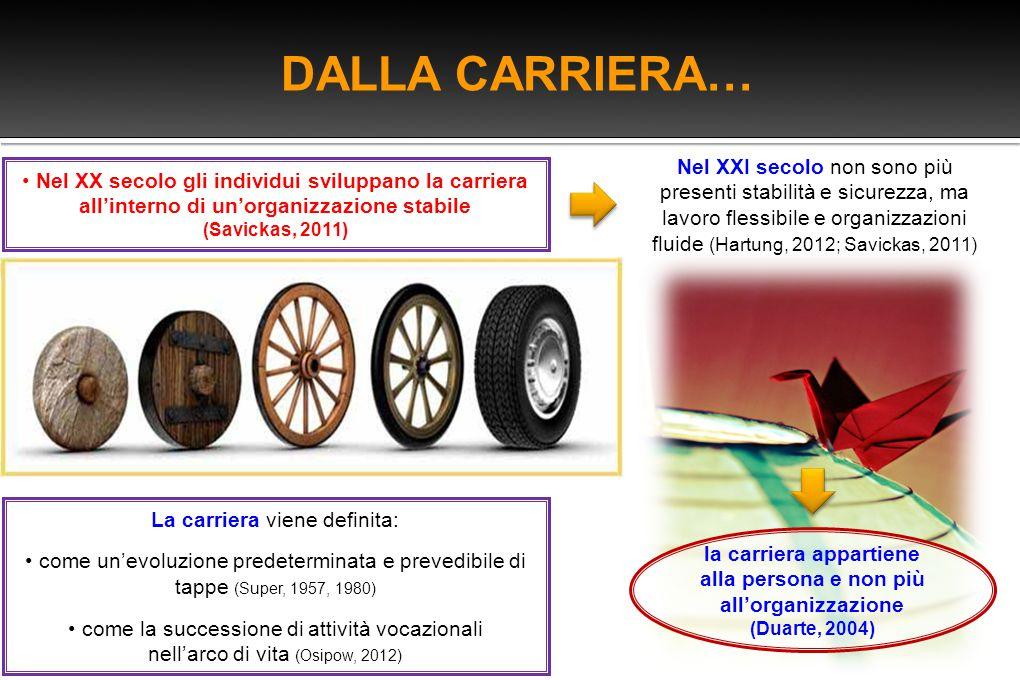 DALLA CARRIERA… la carriera appartiene alla persona e non più all'organizzazione (Duarte, 2004) La carriera viene definita: come un'evoluzione predete