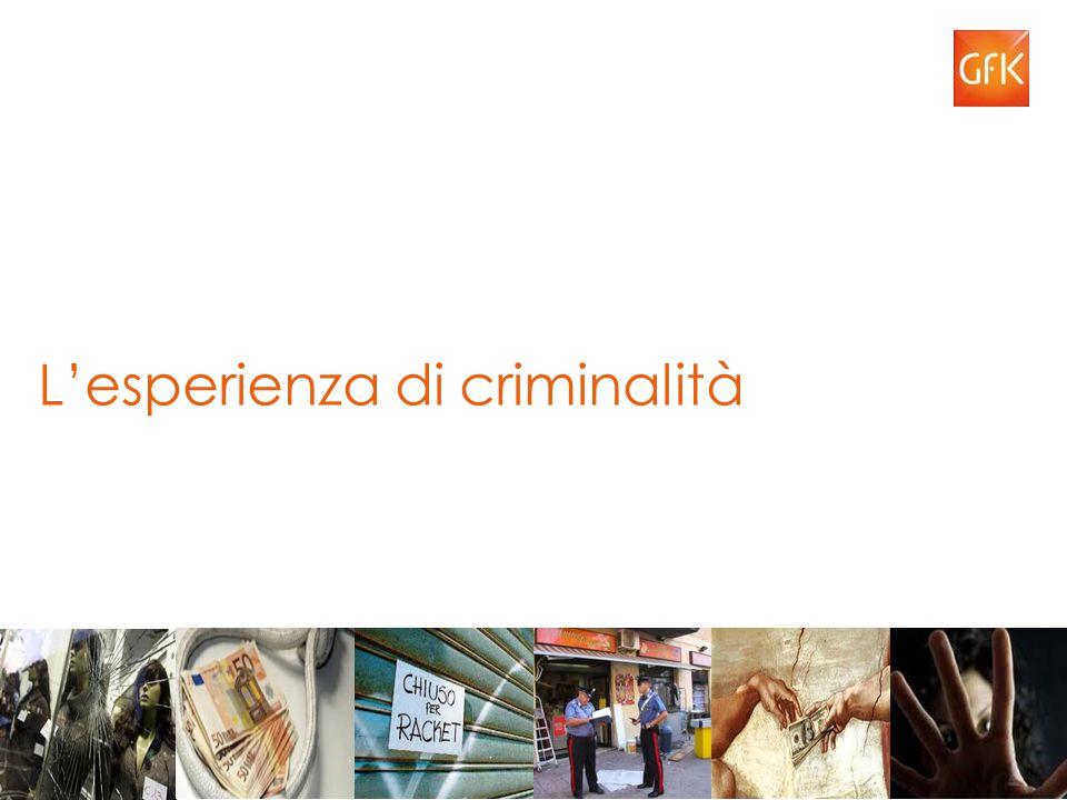L'esperienza di criminalità