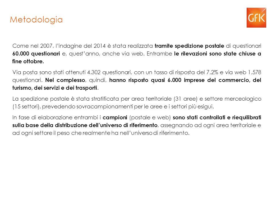 Metodologia Come nel 2007, l'indagine del 2014 è stata realizzata tramite spedizione postale di questionari 60.000 questionari e, quest'anno, anche via web.