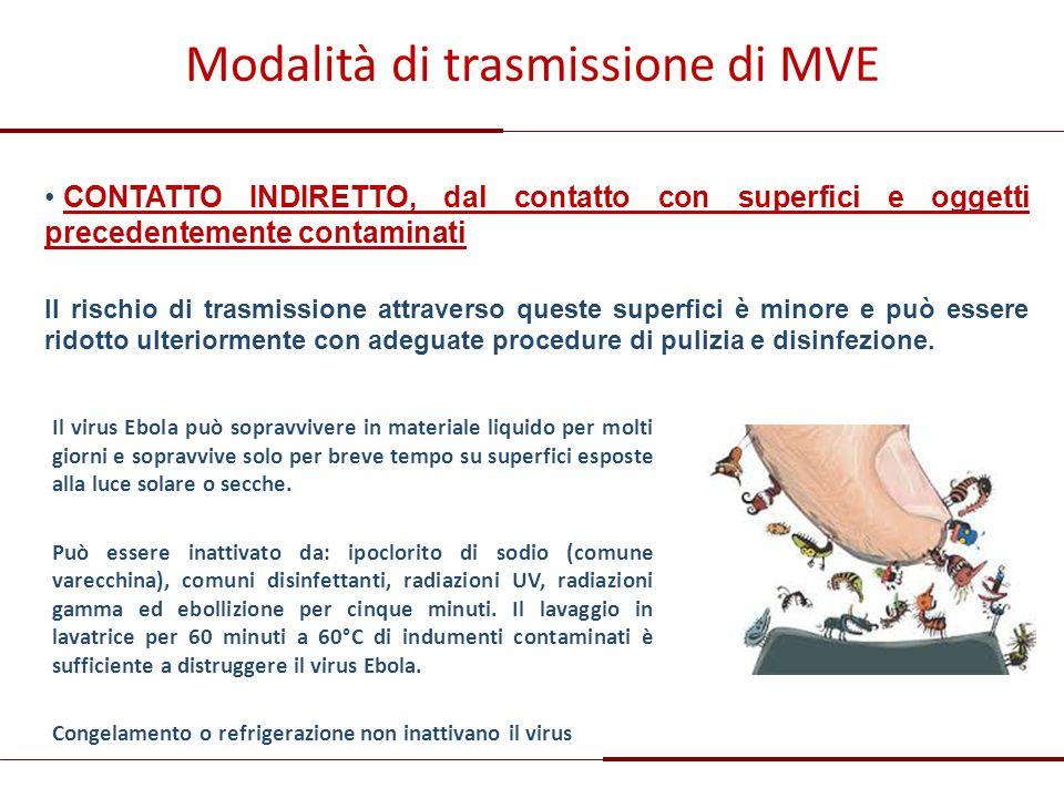 Modalità di trasmissione di MVE CONTATTO INDIRETTO, dal contatto con superfici e oggetti precedentemente contaminati Il rischio di trasmissione attrav