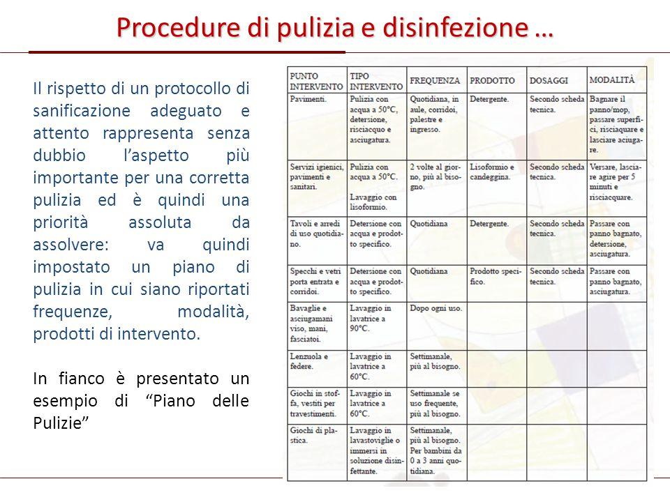 Procedure di pulizia e disinfezione … Il rispetto di un protocollo di sanificazione adeguato e attento rappresenta senza dubbio l'aspetto più importan