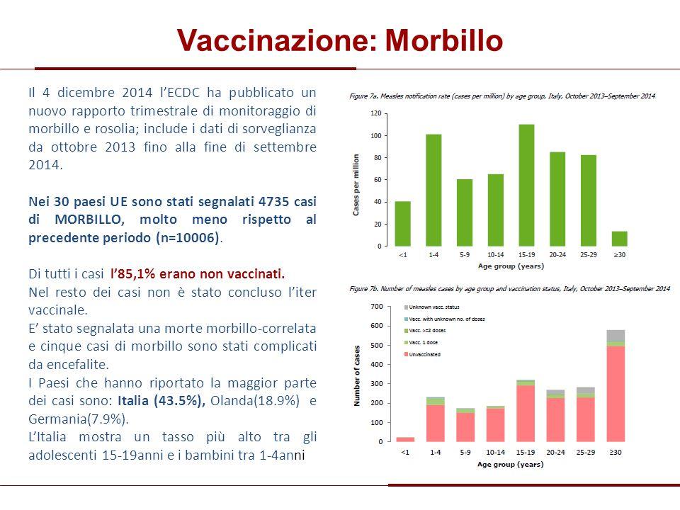 Vaccinazione: Morbillo Il 4 dicembre 2014 l'ECDC ha pubblicato un nuovo rapporto trimestrale di monitoraggio di morbillo e rosolia; include i dati di