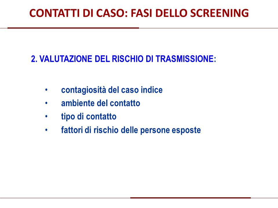 2. VALUTAZIONE DEL RISCHIO DI TRASMISSIONE: contagiosità del caso indice ambiente del contatto tipo di contatto fattori di rischio delle persone espos
