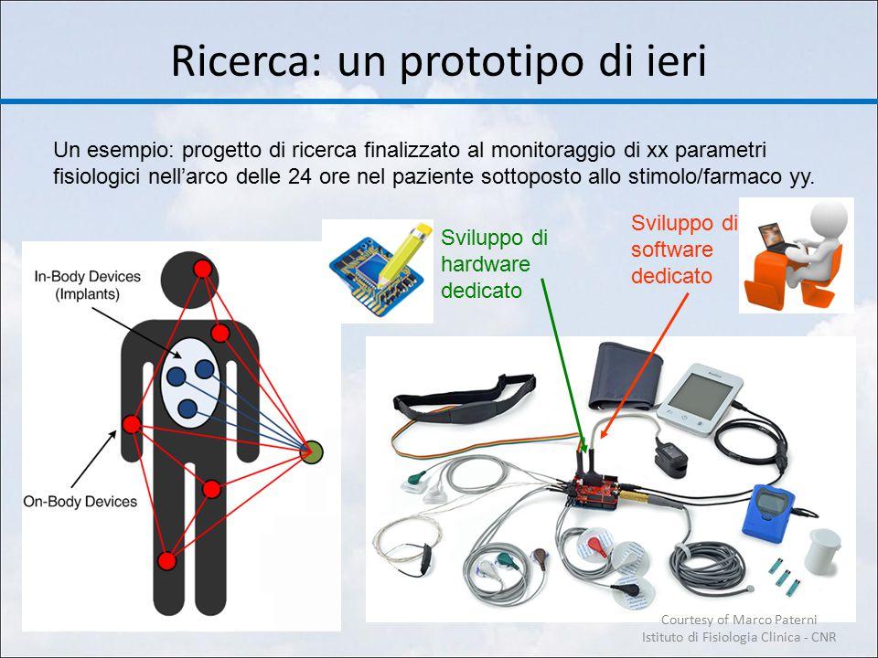 Rischio per la salute derivante dall'utilizzo di applicazioni sanitarie non progettate e testate come Dispositivi Medici nonostante la tipologia d'uso lo richieda Errori di progettazione delle Medical Mobile Apps, malfunzionamento del dispositivo hardware e/o dei sensori Courtesy of Giuseppina Terranova Usl 5 Toscana