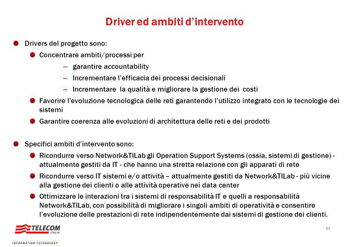 Driver ed ambiti d'intervento Drivers del progetto sono: Concentrare ambiti/processi per – garantire accountability – Incrementare l'efficacia dei pro