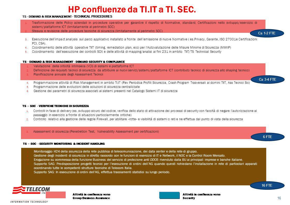 MODELLO AS IS 1. Trasformazione delle Policy aziendali in procedure operative per garantire il rispetto di Normative, standard, Certificazioni nello s