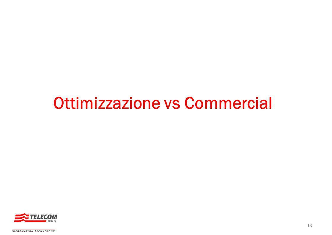 Ottimizzazione vs Commercial 18