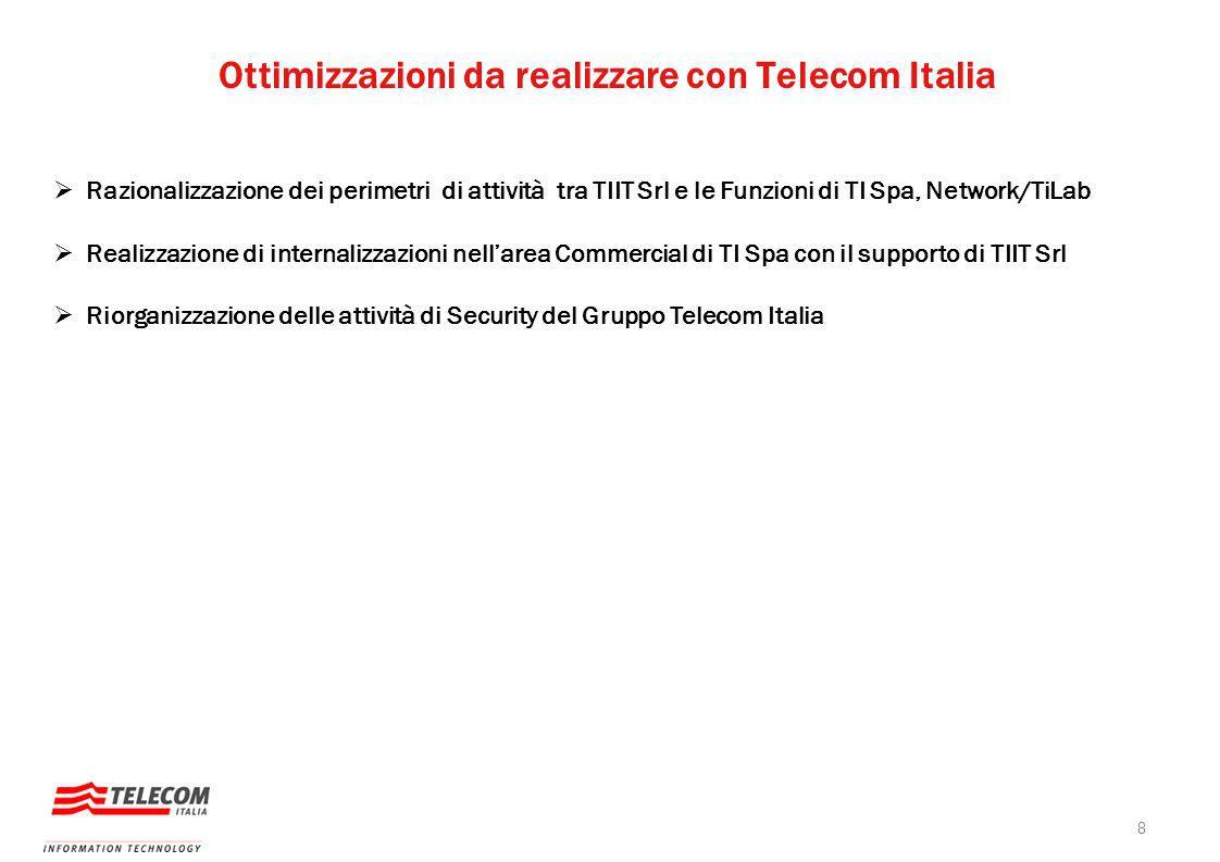 Ottimizzazioni da realizzare con Telecom Italia  Razionalizzazione dei perimetri di attività tra TIIT Srl e le Funzioni di TI Spa, Network/TiLab  Realizzazione di internalizzazioni nell'area Commercial di TI Spa con il supporto di TIIT Srl  Riorganizzazione delle attività di Security del Gruppo Telecom Italia 8