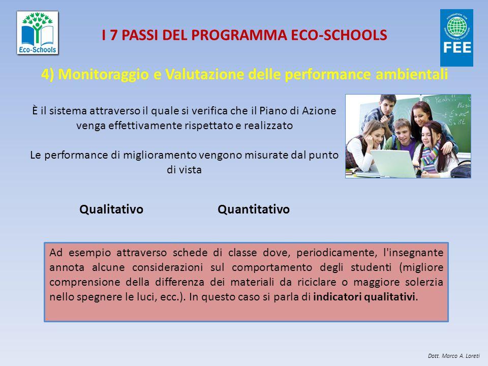 I 7 PASSI DEL PROGRAMMA ECO-SCHOOLS 4) Monitoraggio e Valutazione delle performance ambientali È il sistema attraverso il quale si verifica che il Pia