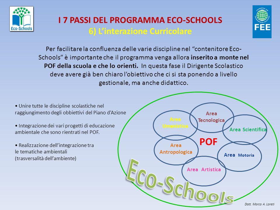 I 7 PASSI DEL PROGRAMMA ECO-SCHOOLS 6) L'interazione Curricolare Unire tutte le discipline scolastiche nel raggiungimento degli obbiettivi del Piano d'Azione Integrazione dei vari progetti di educazione ambientale che sono rientrati nel POF.