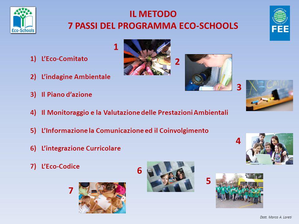 IL METODO 7 PASSI DEL PROGRAMMA ECO-SCHOOLS 1)L'Eco-Comitato 2)L'indagine Ambientale 3)Il Piano d'azione 4)Il Monitoraggio e la Valutazione delle Pres