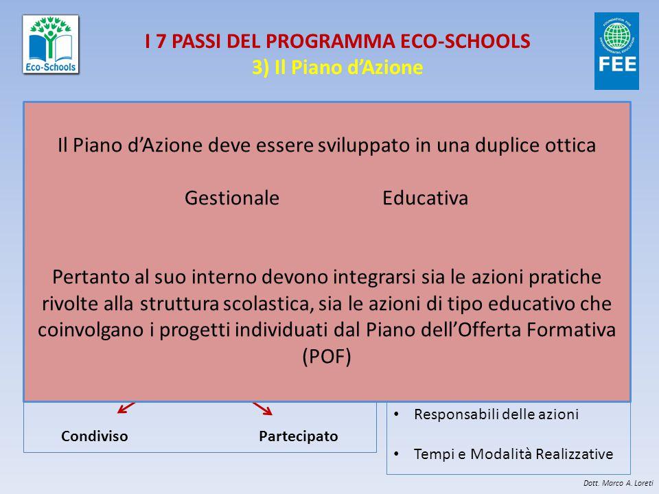 I 7 PASSI DEL PROGRAMMA ECO-SCHOOLS 3) Il Piano d'Azione Il Piano d'Azione è il cuore del programma Eco-Schools La scuola, per volere dell'Eco-Comitato adotta un Piano d'Azione rigoroso e fattibile capace di far fronte alle criticità riscontrate nell'Indagine Ambientale Il P.A.
