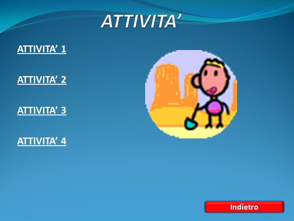 ATTIVITA' 1 ATTIVITA' 2 ATTIVITA' 3 ATTIVITA' 4 Indietro