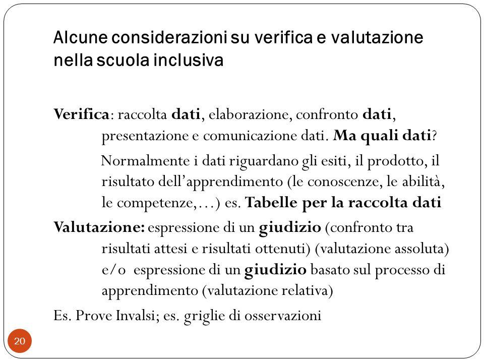 20 Alcune considerazioni su verifica e valutazione nella scuola inclusiva Verifica: raccolta dati, elaborazione, confronto dati, presentazione e comun