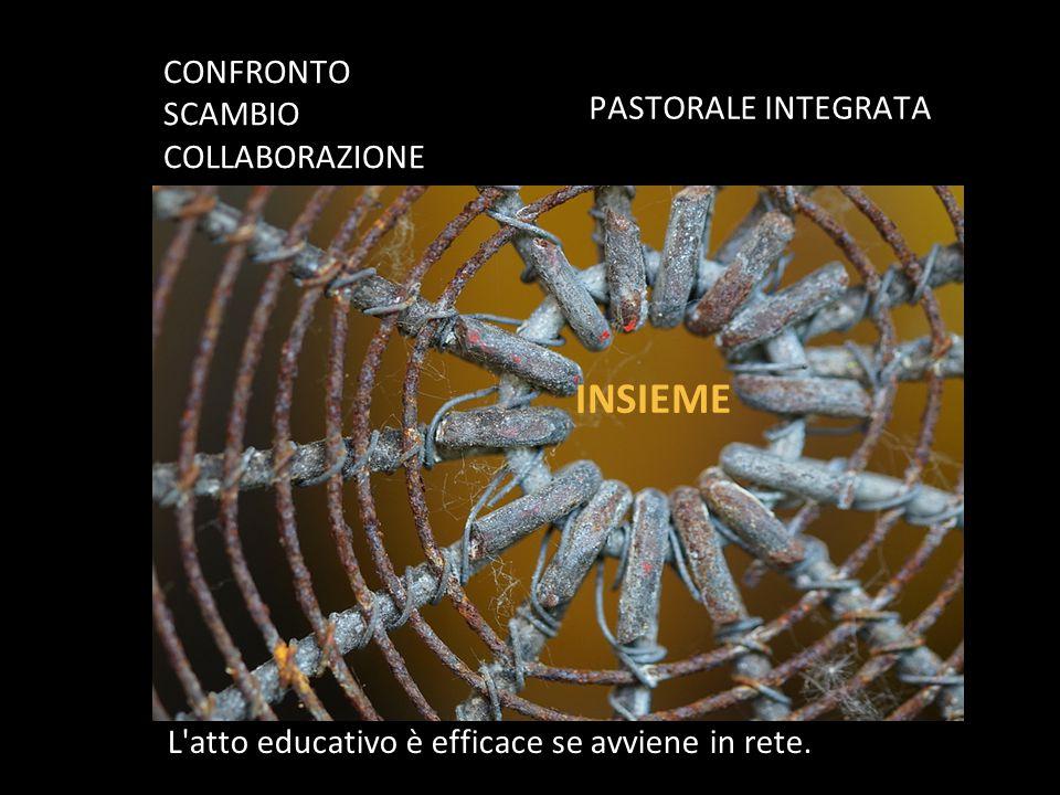 INSIEME CONFRONTO SCAMBIO COLLABORAZIONE PASTORALE INTEGRATA L atto educativo è efficace se avviene in rete.