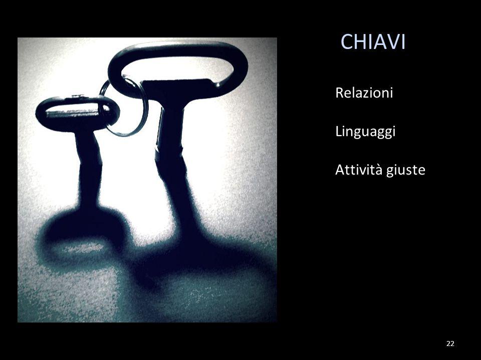 22 CHIAVI Relazioni Linguaggi Attività giuste
